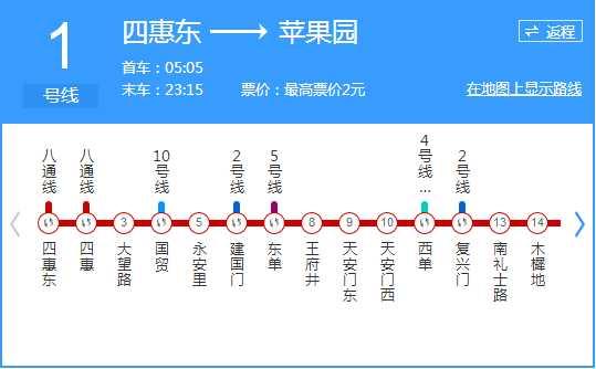 北京地铁1号线时间表-北京地铁1号线首发时间,时间间隔