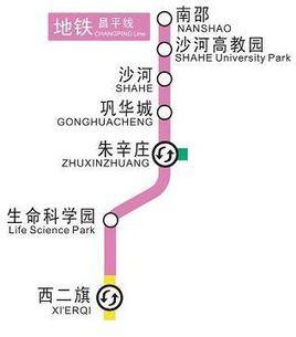 北京地铁昌平线时间表-北京地铁昌平线首发时间,时间间隔