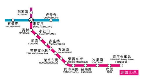 北京地铁亦庄线时间表-北京地铁亦庄线首发时间,时间图片